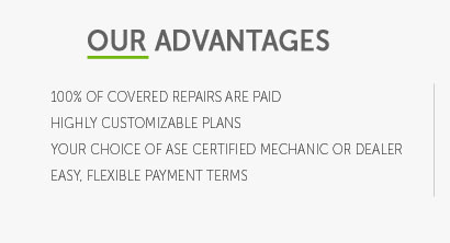 new car warranty compare